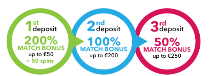 redspins casino bonus